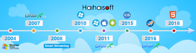 how to download haihaisoft reader