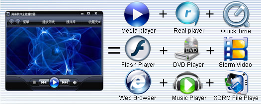 Haihaisoft Universal Player 1.5.5.0 Portable